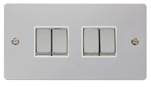 Click FPCHWH-SMART4 2G Plate 2 x 2 Apertures  4 x 10AX 2 Way Ingot Retractive Switch Modules - White