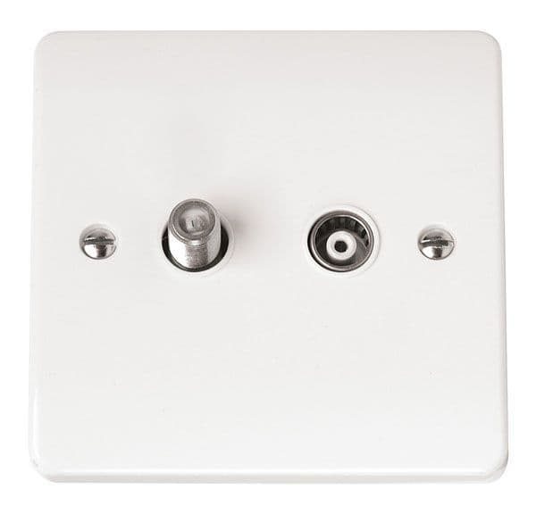 Click Scolmore MODE CMA170 Non-Isolated Satellite And Coaxial Plate